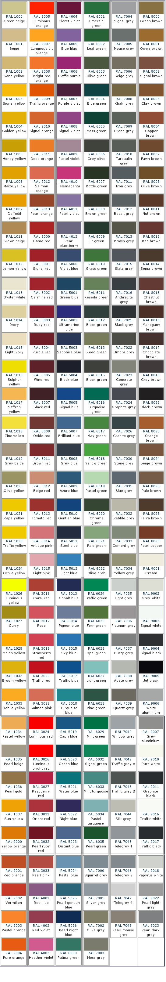 Ral panton general motors blmc paints holts auto custom match click here to view our guide to find your car paint colour code nvjuhfo Choice Image